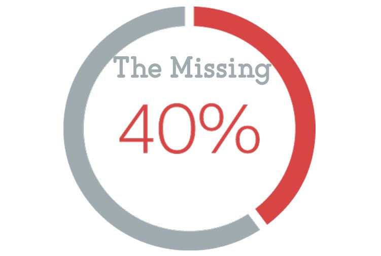 The Missing 40 Percent