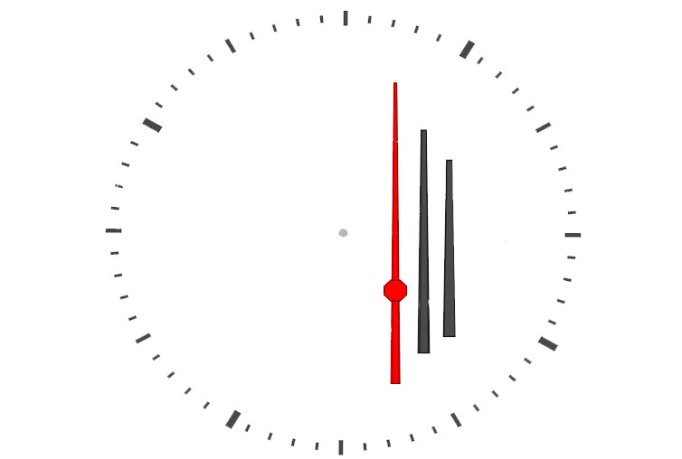 Bayangkan Kehidupan tanpa Jam