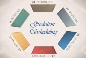 Gradasi Penjadwalan (2)